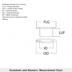 Plain Sheet Metal Grommets